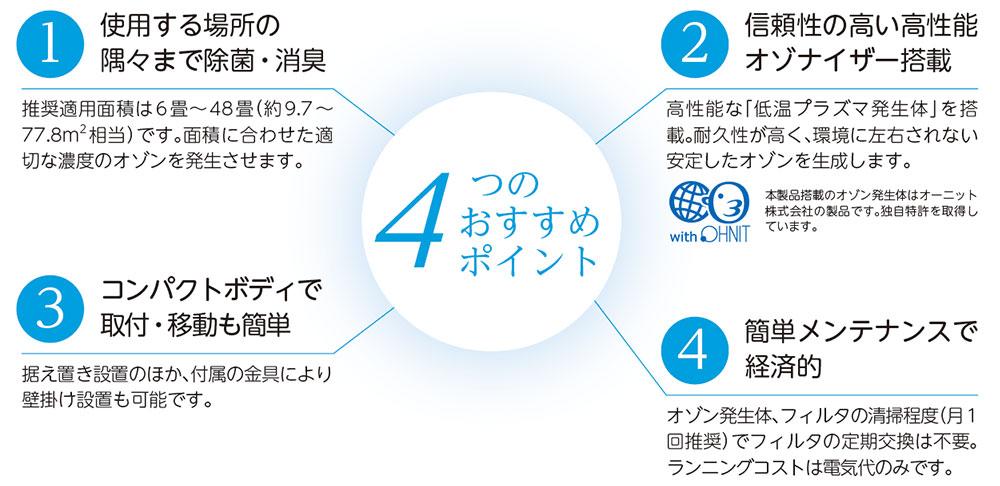 4つのおすすめポイント