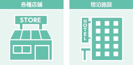 各種店舗・宿泊施設