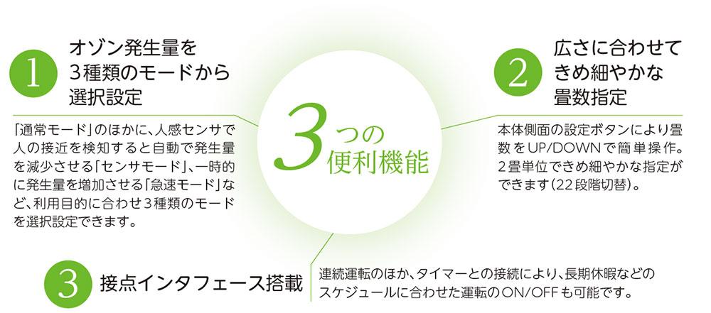 3つの便利機能